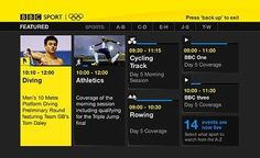 THE GRØNMARK BLOG: The BBC's red button Olympics experience – the best damned interactive TV service ever