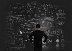 15 Questions Pour Valider Votre Idée