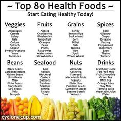 Top health foods