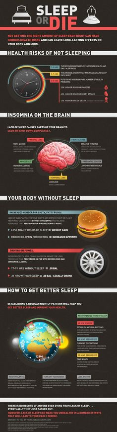 """Sleep or Die infographic. """"Not getting the right amound of sleep each night can have serious health risks and can leave long lasting effects on your body and mind."""""""