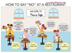 "Forum | ________ English Grammar | Fluent LandHow to Say ""NO"" at Restaurant 