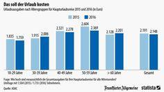 Deutschland bezieht Möbel vor allem aus...
