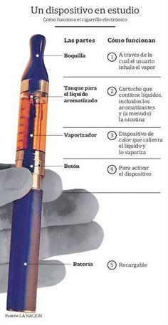 #Cigarrillo electrónico: los riesgos de la falta de legislación y control en el país - LA NACION (Argentina): LA NACION (Argentina)…