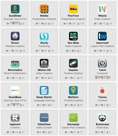 A New Collection of Educational Web Tools for Teachers ~ Educational Technology and Mobile Learning