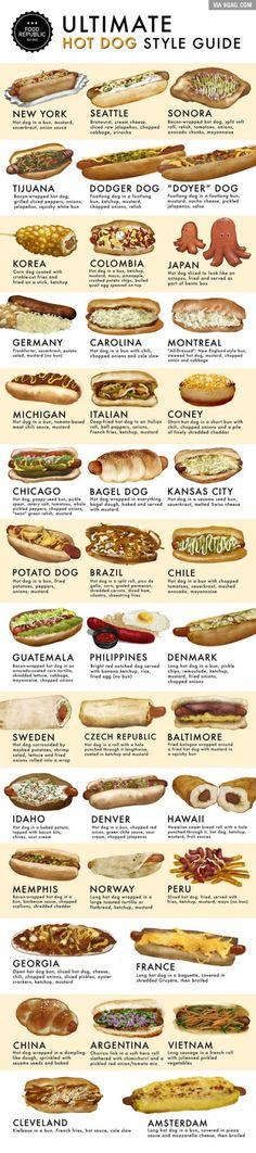 Memphis, Sonora or Guatemalan (Bacon wrapped)