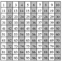 number grid coursework help Hiya can ne1 ere help me out with my gcse coursework im having problems finding out the sequence i got all the results for the 9x9 grid just cant see what our.