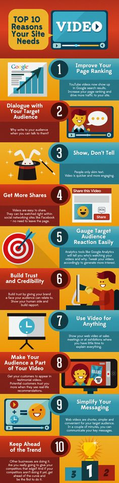 Top 10 reasons ypur site needs video #infografia #infographic