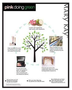 You can be a part of Mary Kay's latest efforts to make a difference! Mary Kay Inc. will plant one tree in the United States, in partnership with the Arbor Day Foundation and the U.S. Forest Service, for every 10 flip-top caps and/or color refill cases received by Mary Kay Inc. To participate, send your empty Mary Kay® flip top caps and color refill cases to: Mary Kay Inc., Caps and Cases Program, Carlos Troncoso, 1330 Regal Row, Dallas, TX 75247