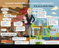 What does the IPCC Working Group II report mean for human health? :: Major Cities