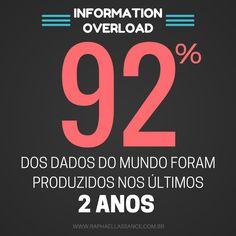 #infografico #web #resultados #internet #ecommerce #comercioeletronico #seo #growthhacking #growthhacks #marketingdigital #onlinemarketing #email #emailmarketing #socialmedia #inspiração #inspiration #raphaellassance