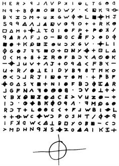 Cryptic Codes: 11 Legendary Still-Uncracked Mystery Ciphers