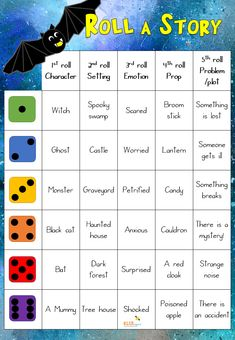 Halloween - Roll a story - ELSA Support This is a fab warm up activity or just an ac English Activities, Writing Activities, Preschool Activities, English Games, Teaching Writing, Teaching English, Writing Rubrics, Paragraph Writing, Opinion Writing