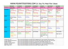 Four Fit Sisters: 21 Day Fix Meal Plan