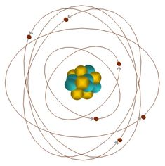 atoms molecules and elements essay Elements atoms for peace after 50 years president eisenhowers hopes for nuclear  essays chemical sciences atoms and molecules atoms in the family mighty atoms.