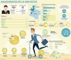 Gabo, Facebook y caminar, tendencias de empresarios