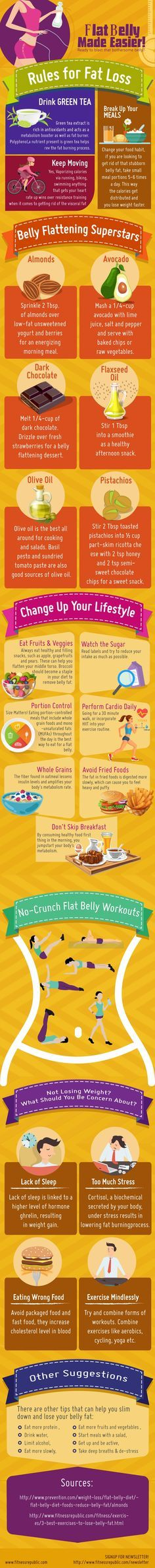 Infographic: Tips For Attaining A Flat Stomach, What To Eat And Do To Burn Fat -