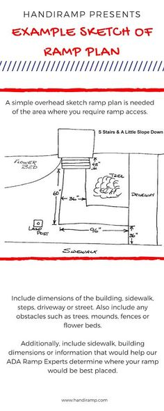 Beau Plans Detailing How To Build A Ramp, Handi Ramp Free Ramp Design Plan  Worksheet.