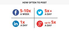 how often to post