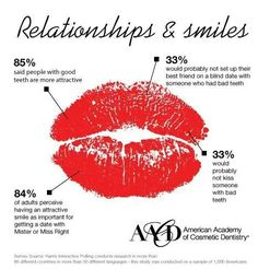 Relationships & smiles facts about cosmetic #dentistry