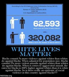 "white lives AND black lived matter. one should not be focus over the other. however when a black man kills a white man, the story never makes it to the public eye. WHEN ITS THE OTHER WAY AROUND the story gets EVERYWHERE. I'm not saying all blacks and killers and I'm not saying all white are killers because those statements would be incorrect. what pisses me off the most is ignorant people who say ""yes all lives matter but we're focusing on the ones in danger"" all lives are in danger you…"