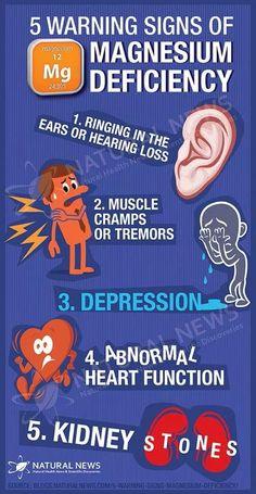 Magnésio Sintomas de deficiência/Magnesium Deficiency
