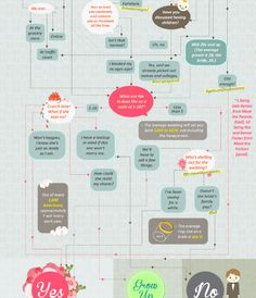 guys-is-it-time-to-pop-the-question-infographic