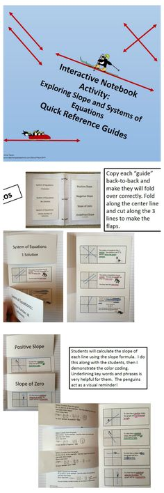 Slope Systems of Equations Interactive Notebook Foldable Reference Guide Interactive Student Notebooks, Math Notebooks, Math Expressions, Igcse Maths, Systems Of Equations, Math Notes, Math About Me, Maths Algebra, Secondary Math