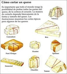 26 Infographics that will change your life if you want to learn to cook - Charcuterie Recipes, Charcuterie And Cheese Board, Wine Recipes, Snack Recipes, Snacks, Food Swap, Food Stations, Carne Asada, Mini Desserts