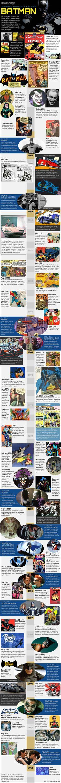 A Brief History of the Batman!!