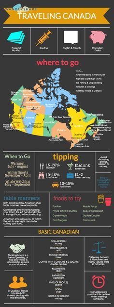 Canada Travel Cheat Sheet   Hey ya hosers. Put down that Double Double and sign up at www.wandershare.com for the high-res image.