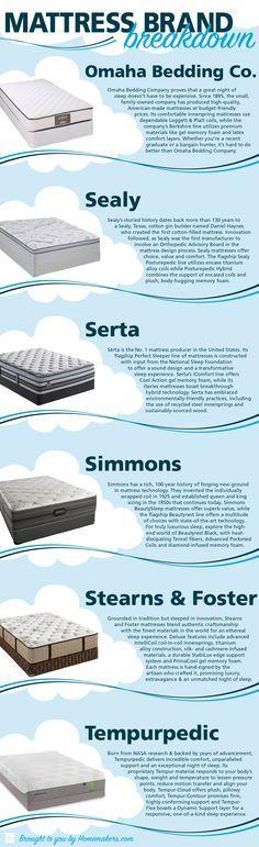 image dealbeds serta category brands mattress brand