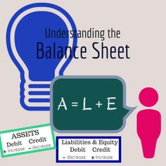 Understanding How Accounts Affect the Balance Sheet. Need bookkeeping help? We are here to assist you! Contact us today at www.abandp.com or 310-534-5577.