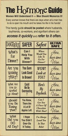 The Hormone Guide. #BroPin @Kari Pastor look another pin supporting the consumption of wine....lol