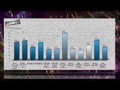 PowerColor Vega 64 Red Devil BENCHMARKS / GAME TESTS & REVIEW / 1080p, 1...