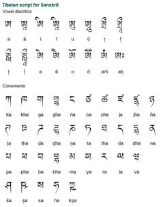 What are the most effective ways to learn tamil at home quora tibetan is a sino tibetan language spoken by about 6 million people in china urtaz Image collections