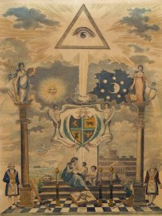 Freemasonry - in the press and under the hammer.: Masonic engraving from 1798 for sale Shemuel Bensusan Occult Symbols, Masonic Symbols, Occult Art, Illuminati Symbols, Rose Croix, Masonic Art, Masonic Temple, Alchemy Art, Esoteric Art