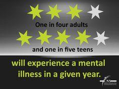 Over half of young men don't talk about their mental health. http://www.dazeddigital.com/artsandculture/article/33508/1/over-half-of-young-men-dont-talk-about-their-mental-health