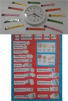 A Crucial Week: Sneak peek into my classroom Class Displays, Classroom Displays, Gaelic Words, Irish Language, 5th Class, New Classroom, Classroom Ideas, School Bulletin Boards, Irish Celtic