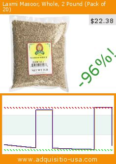 Laxmi Masoor, Whole, 2 Pound (Pack of 20) (Grocery). Drop 81%! Current price $22.38, the previous price was $118.13. https://www.adquisitio-usa.com/laxmi/masoor-whole-2-pound-pack