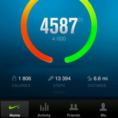 Great day today! I hit my daily goal. #NikeFuel