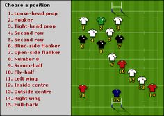 BBC Sport - Rugby Union - Rugby union positions guide