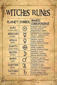 Witches Runes Witch Spell Book, Witchcraft Spell Books, Magick Spells, Wiccan Books, Real Spells, Hoodoo Spells, Moon Spells, Magick Book, Green Witchcraft