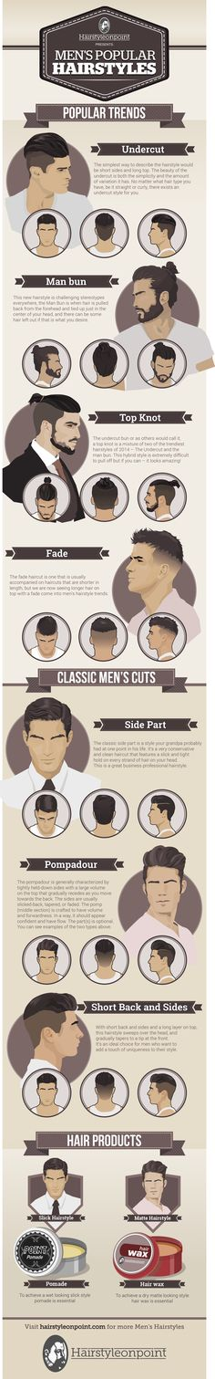 """A handy graphic such as the one below will ensure that doesn't happen. Our friends at Hairstyleonpoint created it to illustrate the prevailing trendy haircuts — and what separates one from another.  Read more: http://www.businessinsider.com/the-most-popular-mens-hairstyles-2015-4#ixzz3WphooxE2"""