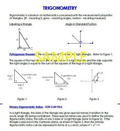 This is a six page document summarizing the trigonometric function, including primary trig ratios, reciprocal trig ratios, co-related identities, quotient identities, sine law, cosine law, Pythagorean identities, sum and difference formulae, double angle formulae, half angle formulae, trig graphing, the ambiguous case, strategies for solving identities, unit circle inn degrees, and unit circle in radians. Trigonometric Functions, Trigonometry, Student Teaching, School Projects, Summary, Maths, Mathematics, Law, The Unit