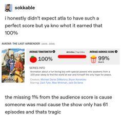 "23 ""Avatar: The Last Airbender"" Jokes To Remind You That It's A Perfect Show Avatar Airbender, Avatar The Last Airbender Funny, Avatar Funny, Avatar Aang, Dislike, Atla Memes, Funny Memes, Jokes, Cartoon Memes"