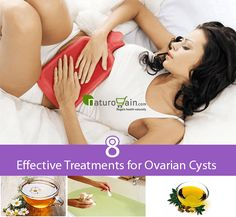 Ovarian Cyst Natural Treatment Remedy
