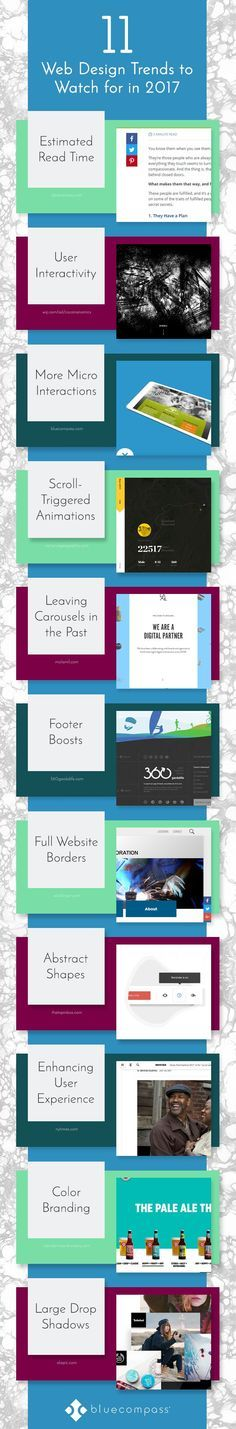 11 Must-See Web Design Trends