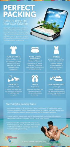 A helpful infographic on what outfits to pack for a Caribbean vacation.: