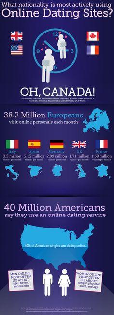 Tumblr online dating 100 gratis online dating nettsted i Ukraina