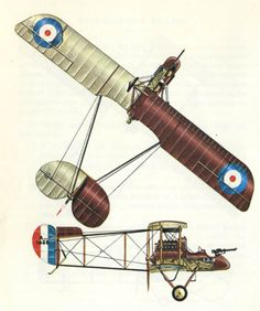 Airco DH.1 - Most of DH.1/DH.1a aircraft were used for Home Defence and as trainers. Only 6 DH.1a served with 14 Sqn RFC where used for escorting of RAF ...